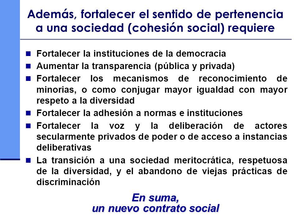 Además, fortalecer el sentido de pertenencia a una sociedad (cohesión social) requiere Fortalecer la instituciones de la democracia Aumentar la transp