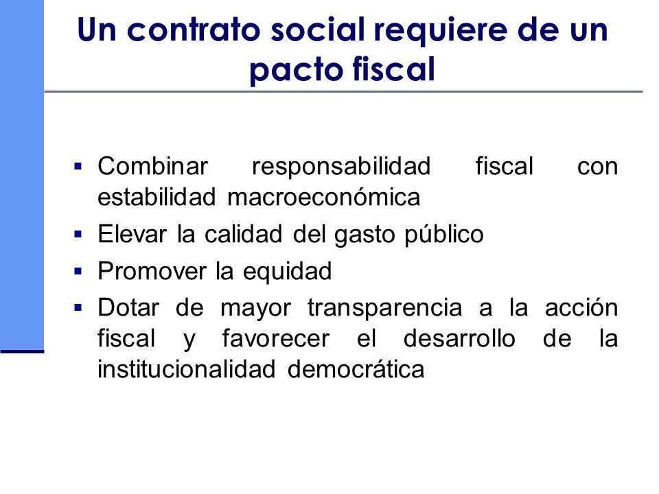 Un contrato social requiere de un pacto fiscal Combinar responsabilidad fiscal con estabilidad macroeconómica Elevar la calidad del gasto público Prom