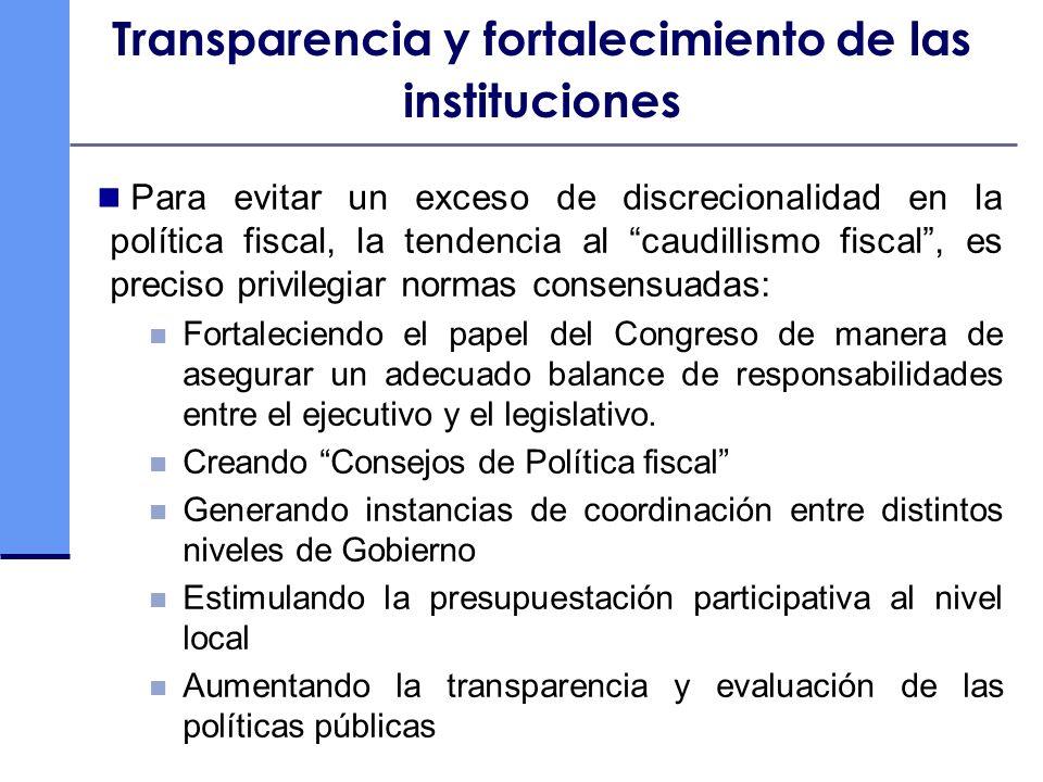 Transparencia y fortalecimiento de las instituciones Para evitar un exceso de discrecionalidad en la política fiscal, la tendencia al caudillismo fisc