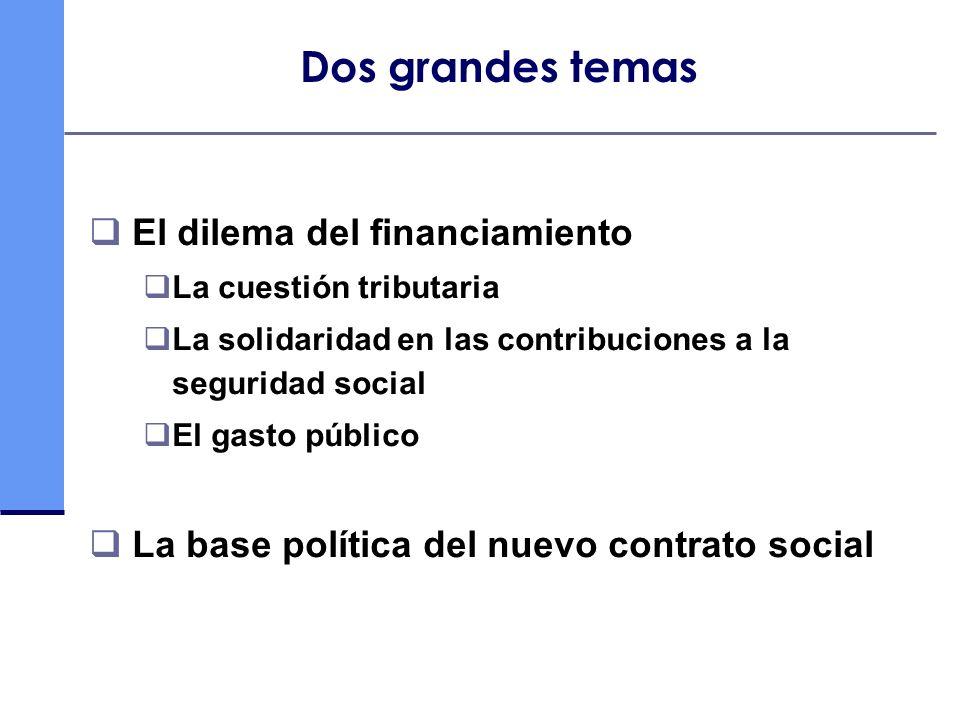 Dos grandes temas El dilema del financiamiento La cuestión tributaria La solidaridad en las contribuciones a la seguridad social El gasto público La b