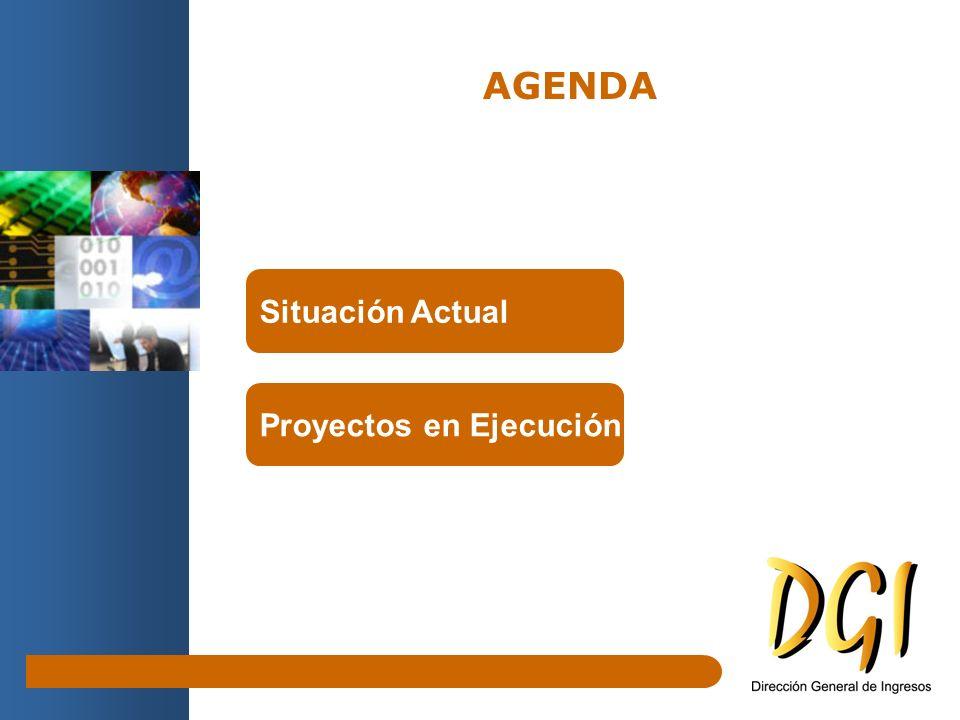 AGENDA Proyectos en Ejecución Situación Actual