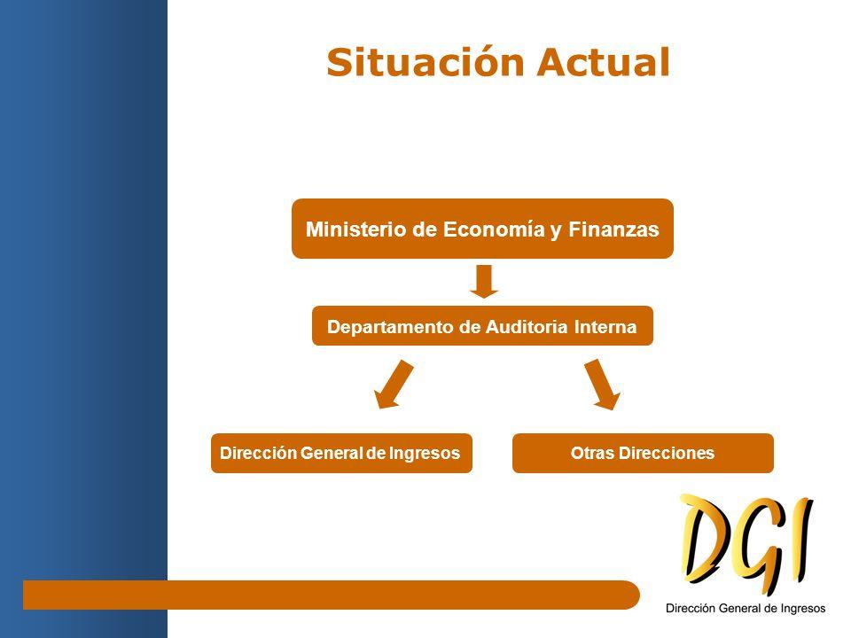 Dirección General de Ingresos Departamento de Auditoria Interna Ministerio de Economía y Finanzas Otras Direcciones