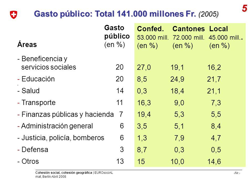 Nr. Cohesión social, cohesión geográfica | EUROsociAL mat, Berlín Abril 2008 Gasto público: Total 141.000 millones Fr. (2005) 5 Gasto público Áreas(en