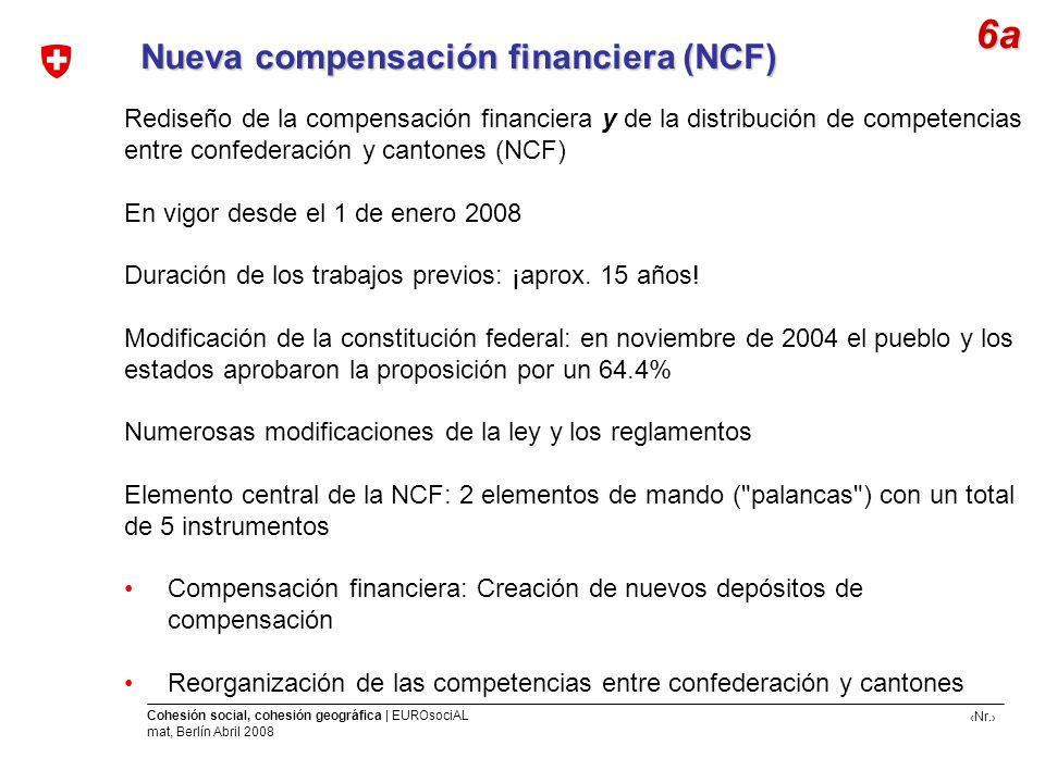 Nr. Cohesión social, cohesión geográfica | EUROsociAL mat, Berlín Abril 2008 Nueva compensación financiera (NCF) Rediseño de la compensación financier
