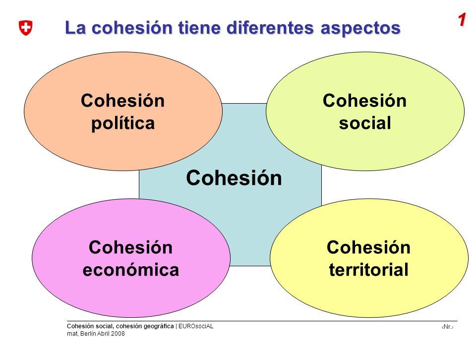 Nr. Cohesión social, cohesión geográfica | EUROsociAL mat, Berlín Abril 2008 Cohesión Cohesión social Cohesión territorial Cohesión política Cohesión