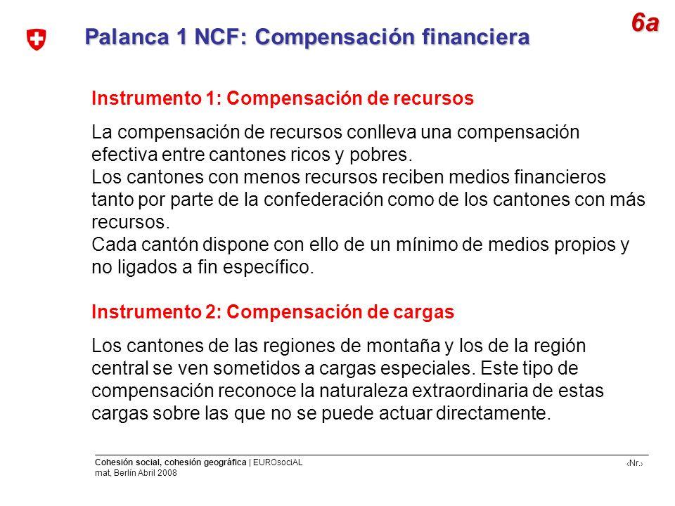 Nr. Cohesión social, cohesión geográfica | EUROsociAL mat, Berlín Abril 2008 Palanca 1 NCF: Compensación financiera Instrumento 1: Compensación de rec
