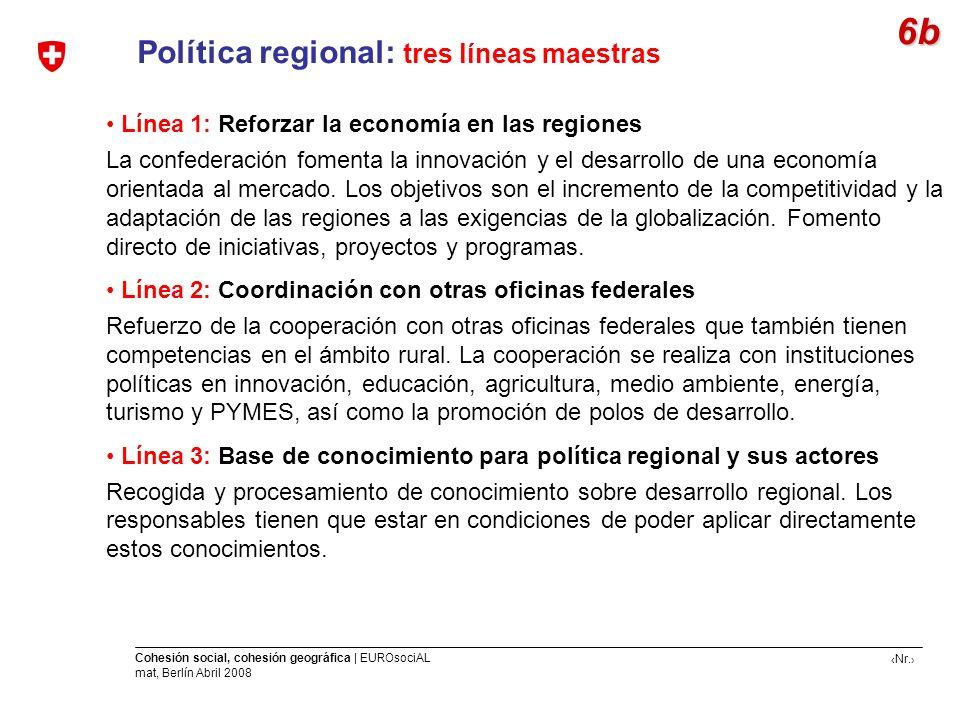 Nr. Cohesión social, cohesión geográfica | EUROsociAL mat, Berlín Abril 2008 Línea 1: Reforzar la economía en las regiones La confederación fomenta la