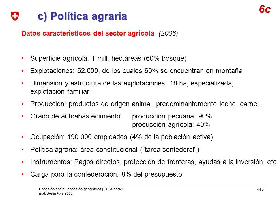 Nr. Cohesión social, cohesión geográfica | EUROsociAL mat, Berlín Abril 2008 c) Política agraria c) Política agraria Datos característicos del sector