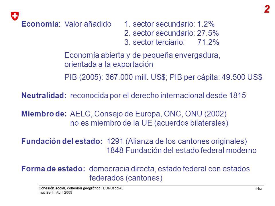 Nr. Cohesión social, cohesión geográfica | EUROsociAL mat, Berlín Abril 2008 2 Economía: Valor añadido1. sector secundario: 1.2% 2. sector secundario: