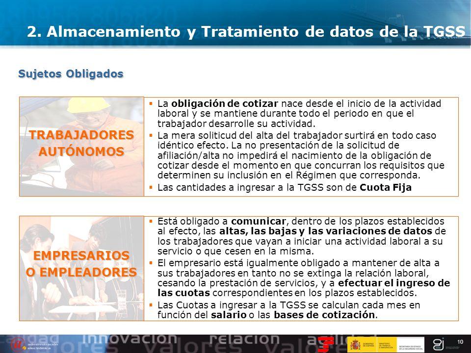 10 2. Almacenamiento y Tratamiento de datos de la TGSS Sujetos Obligados TRABAJADORESAUTÓNOMOS La obligación de cotizar nace desde el inicio de la act