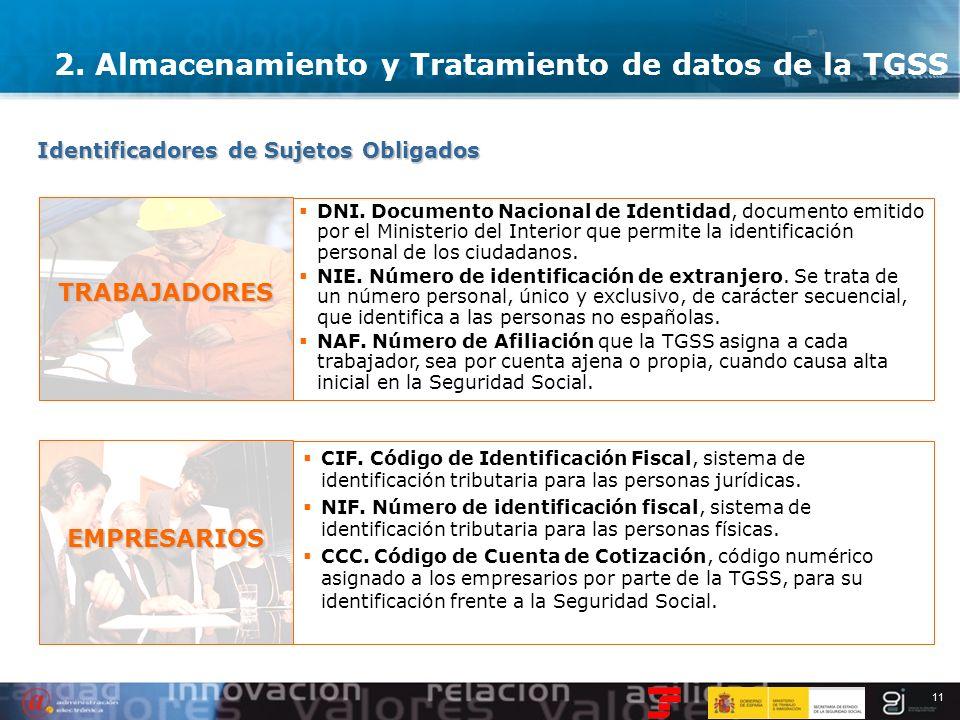 11 2. Almacenamiento y Tratamiento de datos de la TGSS Identificadores de Sujetos Obligados TRABAJADORES DNI. Documento Nacional de Identidad, documen