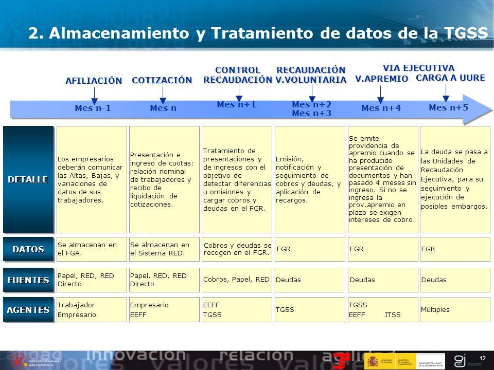 12 2. Almacenamiento y Tratamiento de datos de la TGSS DETALLEDETALLE DATOSDATOS FUENTESFUENTES AGENTESAGENTES Los empresarios deberán comunicar las A