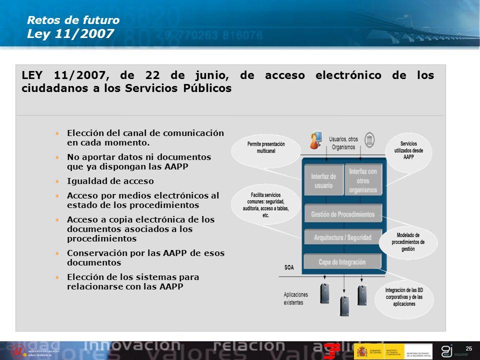 25 Retos de futuro Ley 11/2007 Elección del canal de comunicación en cada momento. No aportar datos ni documentos que ya dispongan las AAPP Igualdad d