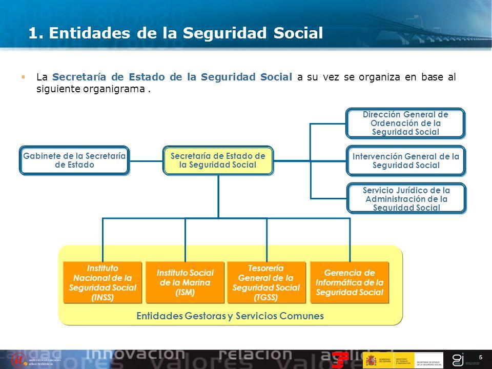 5 La Secretar í a de Estado de la Seguridad Social a su vez se organiza en base al siguiente organigrama. Secretaría de Estado de la Seguridad Social