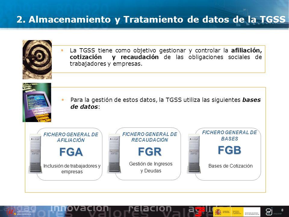 8 2. Almacenamiento y Tratamiento de datos de la TGSS La TGSS tiene como objetivo gestionar y controlar la afiliación, cotización y recaudación de las
