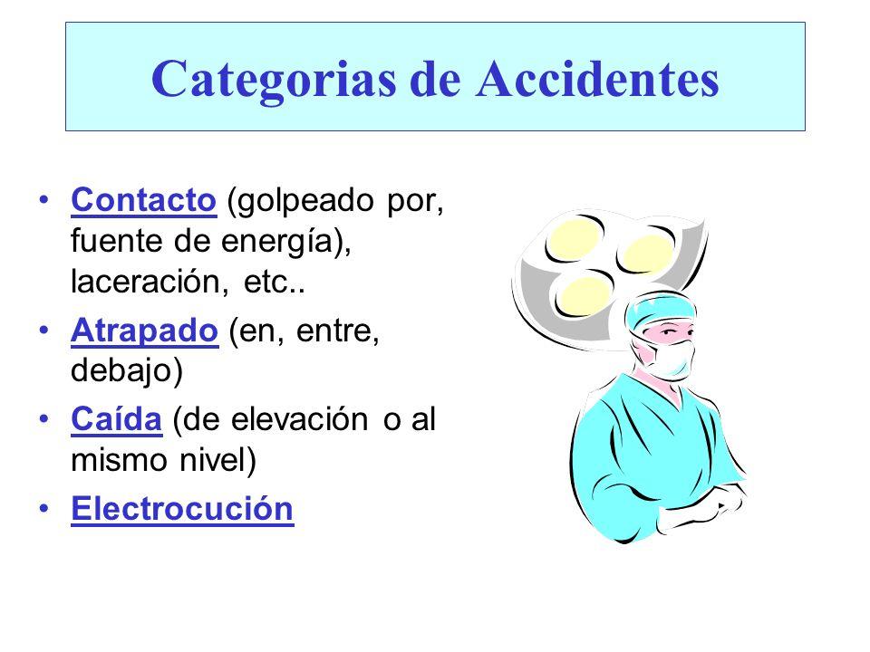 Categorias de Accidentes Contacto (golpeado por, fuente de energía), laceración, etc.. Atrapado (en, entre, debajo) Caída (de elevación o al mismo niv