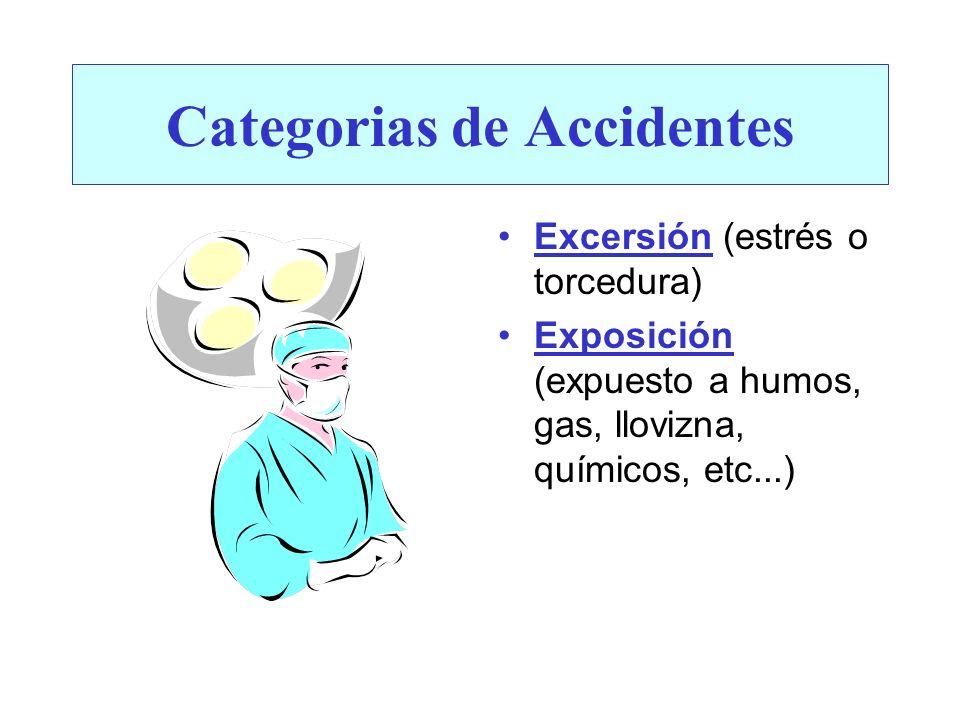 Categorias de Accidentes Excersión (estrés o torcedura) Exposición (expuesto a humos, gas, llovizna, químicos, etc...)