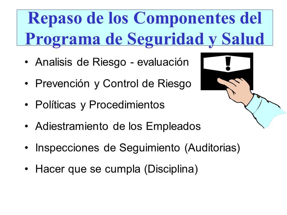 Repaso de los Componentes del Programa de Seguridad y Salud Analisis de Riesgo - evaluación Prevención y Control de Riesgo Políticas y Procedimientos