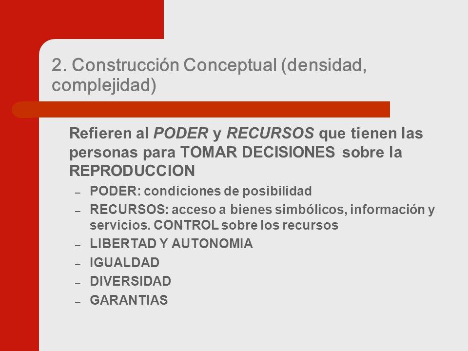 2. Construcción Conceptual (densidad, complejidad) Refieren al PODER y RECURSOS que tienen las personas para TOMAR DECISIONES sobre la REPRODUCCION –