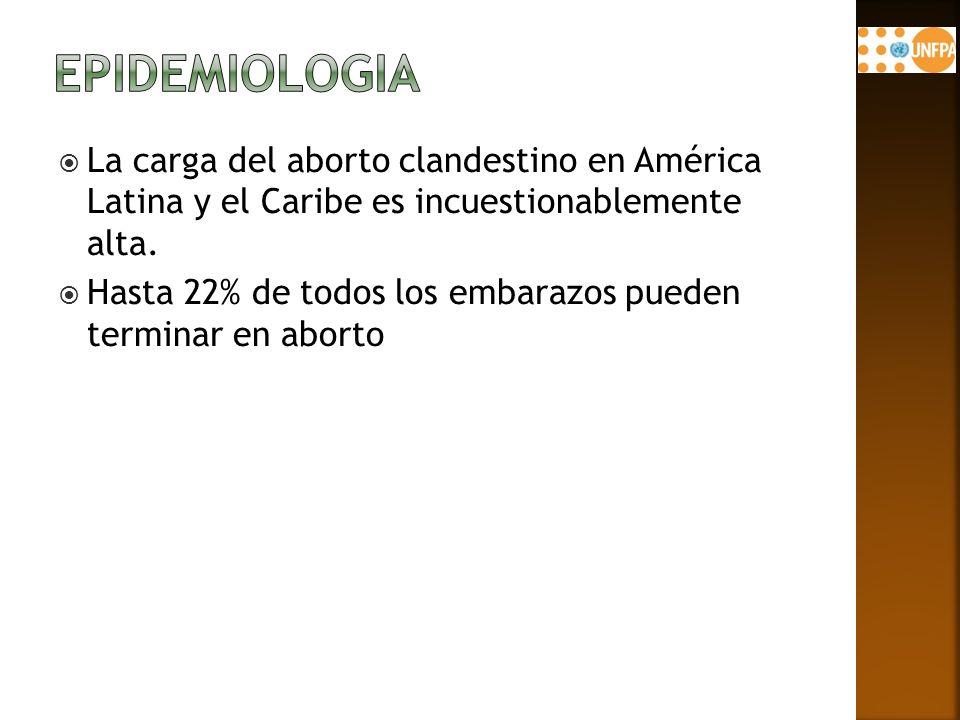La carga del aborto clandestino en América Latina y el Caribe es incuestionablemente alta.