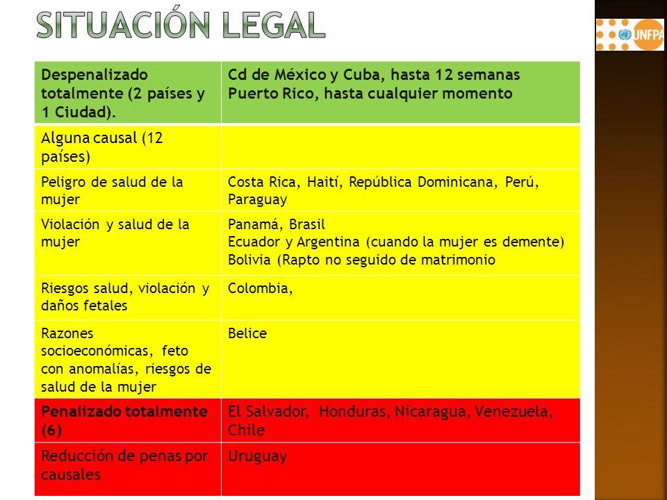 Despenalizado totalmente (2 países y 1 Ciudad).