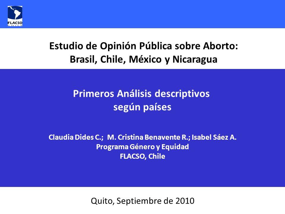 Fuente: Estudio de Opinión Pública sobre Aborto: Brasil, Chile, México y Nicaragua. Programa Género y Equidad, FLACSO-Chile, 2009. Primeros Análisis d