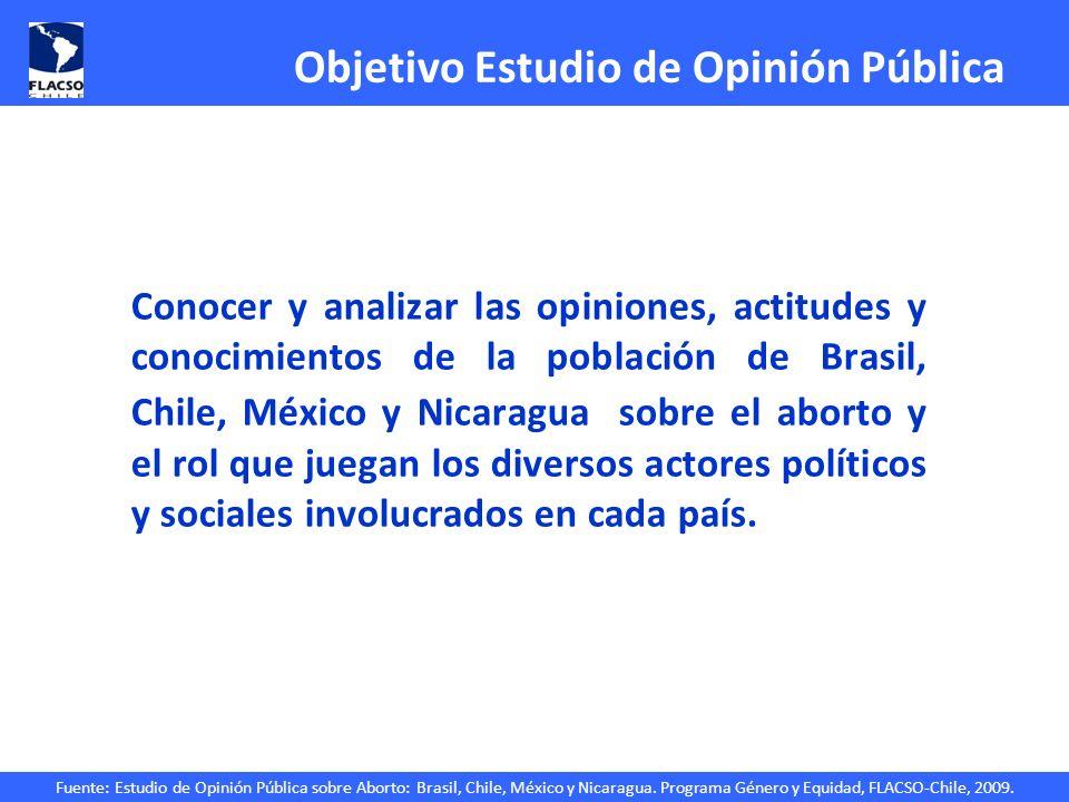 Fuente: Estudio de Opinión Pública sobre Aborto: Brasil, Chile, México y Nicaragua. Programa Género y Equidad, FLACSO-Chile, 2009. Objetivo Estudio de