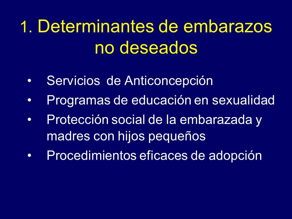1. Determinantes de embarazos no deseados Servicios de Anticoncepción Programas de educación en sexualidad Protección social de la embarazada y madres