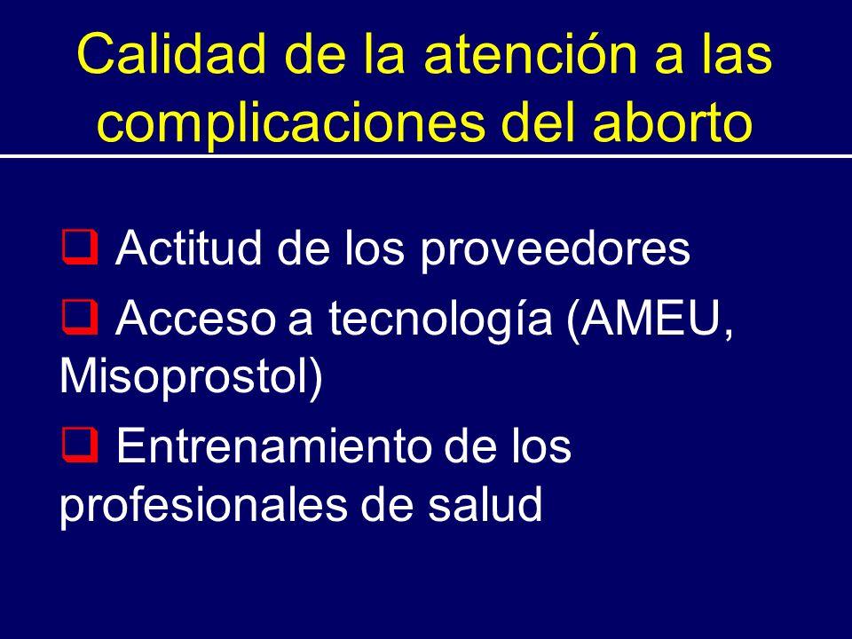 Calidad de la atención a las complicaciones del aborto Actitud de los proveedores Acceso a tecnología (AMEU, Misoprostol) Entrenamiento de los profesi