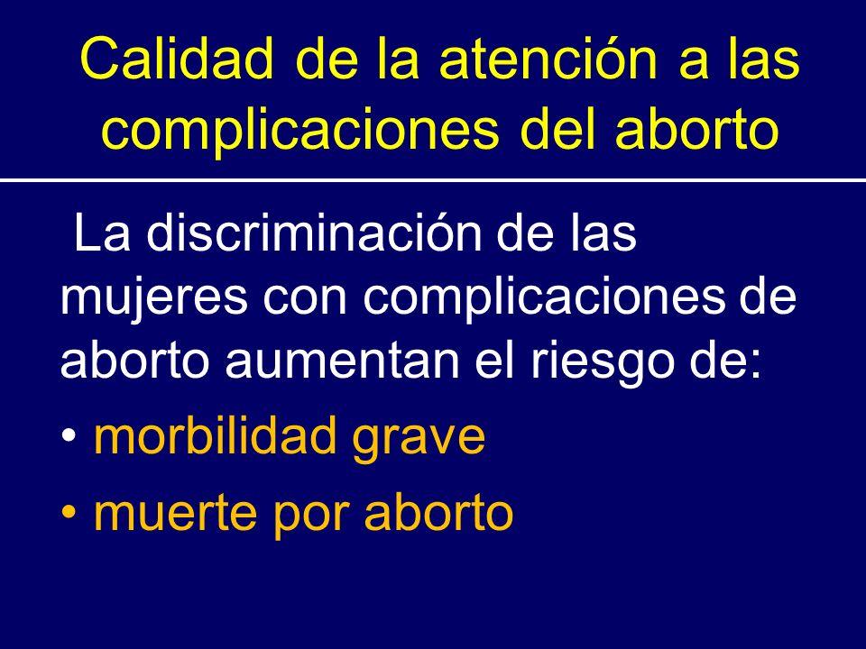 Calidad de la atención a las complicaciones del aborto La discriminación de las mujeres con complicaciones de aborto aumentan el riesgo de: morbilidad