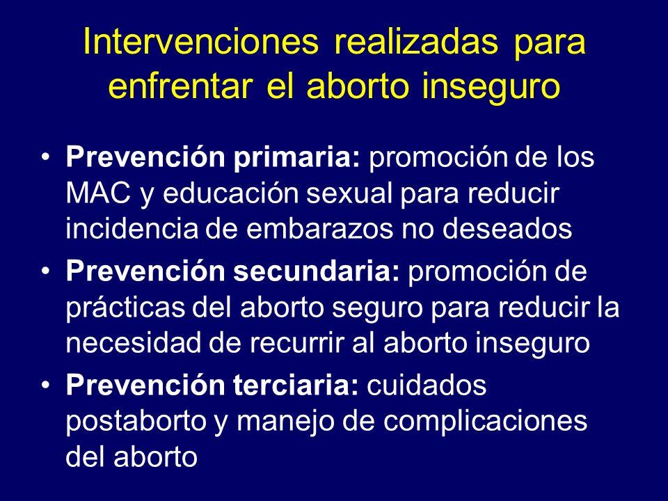 Intervenciones realizadas para enfrentar el aborto inseguro Prevención primaria: promoción de los MAC y educación sexual para reducir incidencia de em