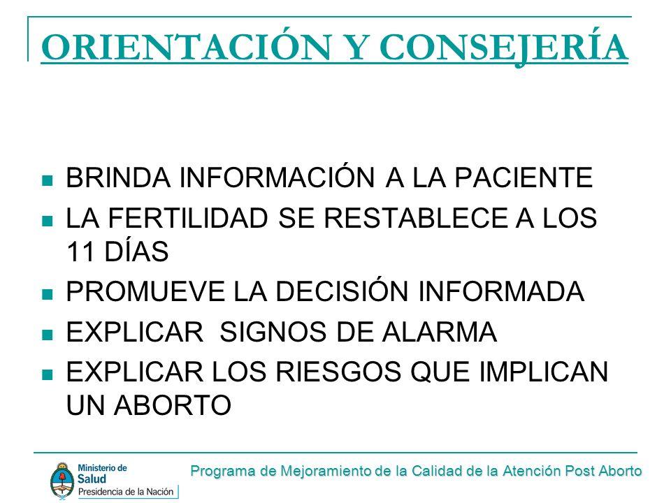 ORIENTACIÓN Y CONSEJERÍA BRINDA INFORMACIÓN A LA PACIENTE LA FERTILIDAD SE RESTABLECE A LOS 11 DÍAS PROMUEVE LA DECISIÓN INFORMADA EXPLICAR SIGNOS DE