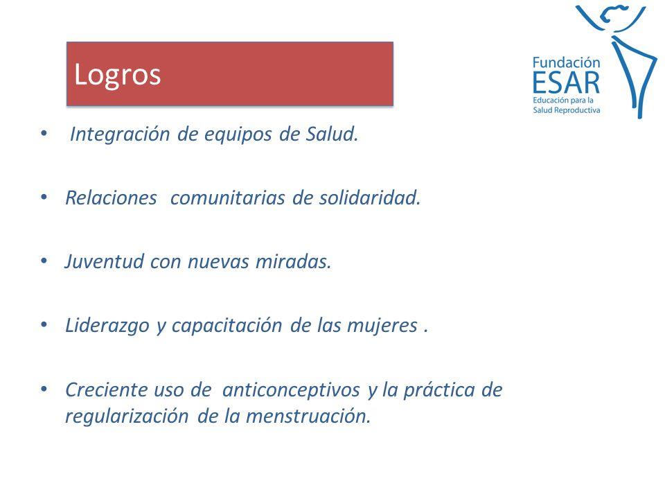 Integración de equipos de Salud. Relaciones comunitarias de solidaridad.