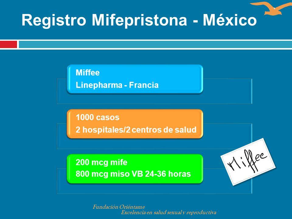 Miffee Linepharma - Francia 1000 casos 2 hospitales/2 centros de salud 200 mcg mife 800 mcg miso VB 24-36 horas Registro Mifepristona - México Fundaci