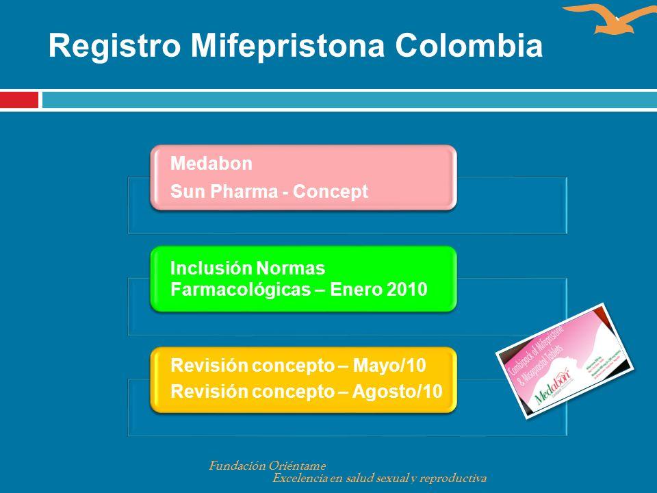 Registro Mifepristona Colombia Medabon Sun Pharma - Concept Inclusión Normas Farmacológicas – Enero 2010 Revisión concepto – Mayo/10 Revisión concepto
