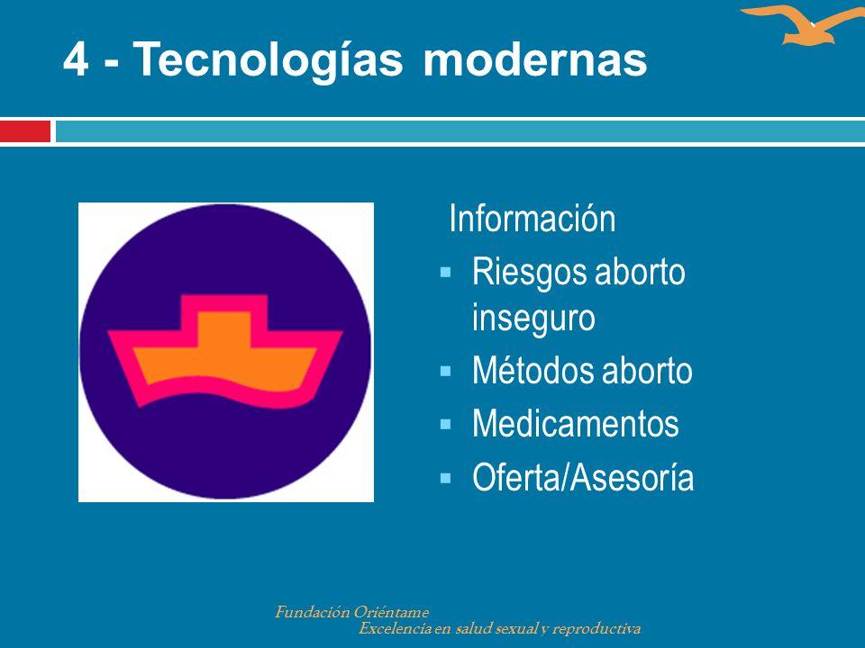 4 - Tecnologías modernas Información falsa y engañosa Falta de información sobre el método mismo Venta de productos de baja calidad o sin ningún princ