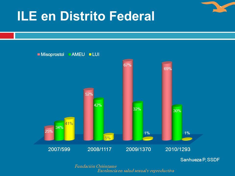 2007/599 2008/1117 2009/1370 2010/1293 ILE en Distrito Federal Sanhueza P, SSDF Fundación Oriéntame Excelencia en salud sexual y reproductiva