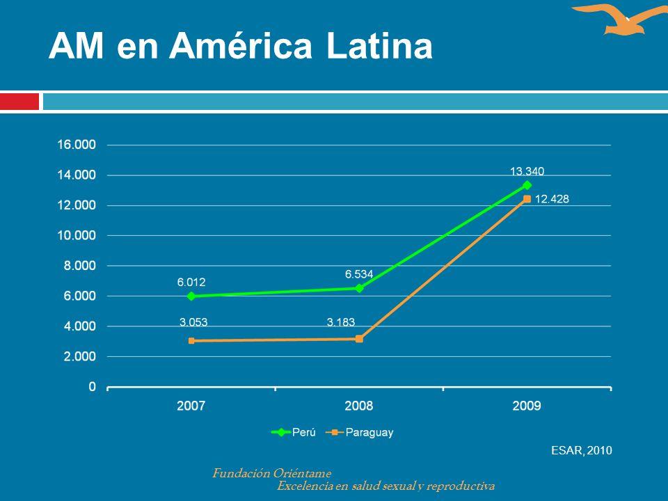 AM en América Latina ESAR, 2010 Fundación Oriéntame Excelencia en salud sexual y reproductiva