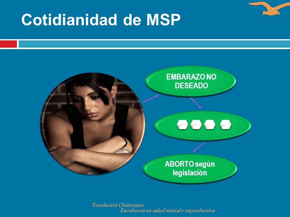RETRASO MENSTRUAL MENSTRUACION Cotidianidad de MSP ABORTO según legislación EMBARAZO NO DESEADO Fundación Oriéntame Excelencia en salud sexual y repro