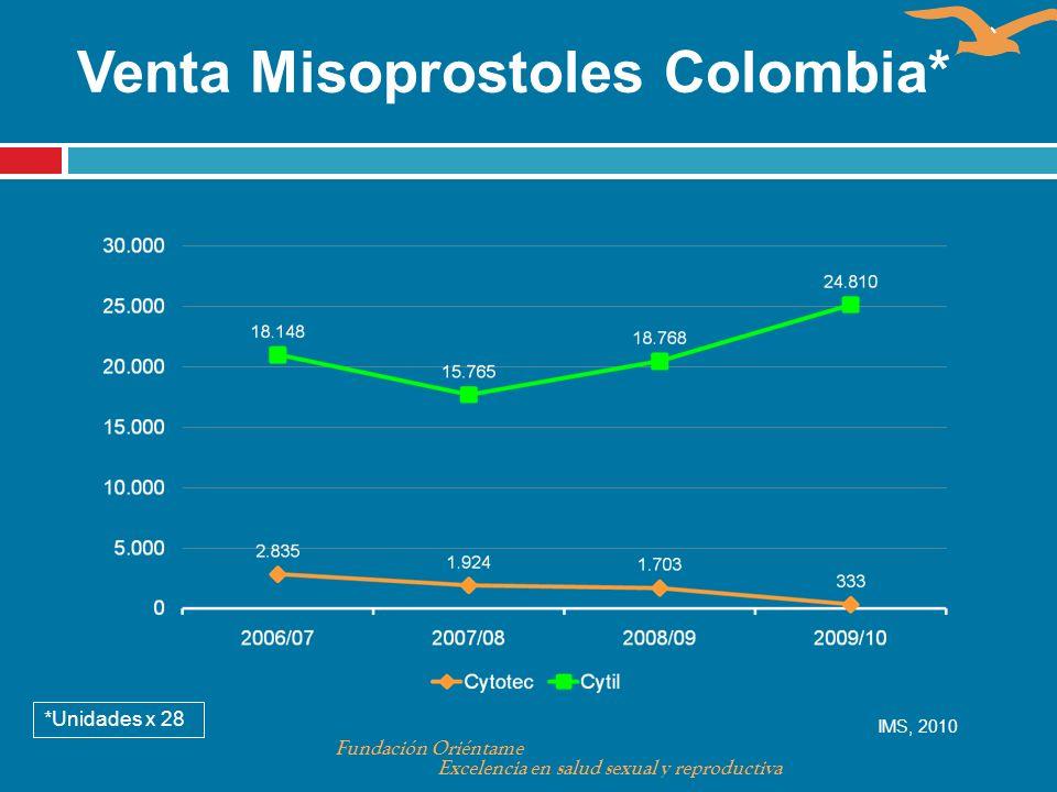 Venta Misoprostoles Colombia* *Unidades x 28 IMS, 2010 Fundación Oriéntame Excelencia en salud sexual y reproductiva