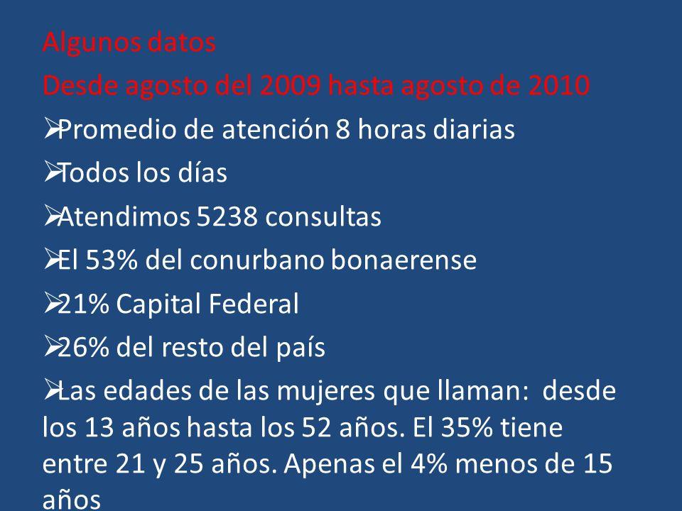 www.abortoconpastillas.info www.contraleabortoinseguro.blogspot.com veromarzano@gmail.com