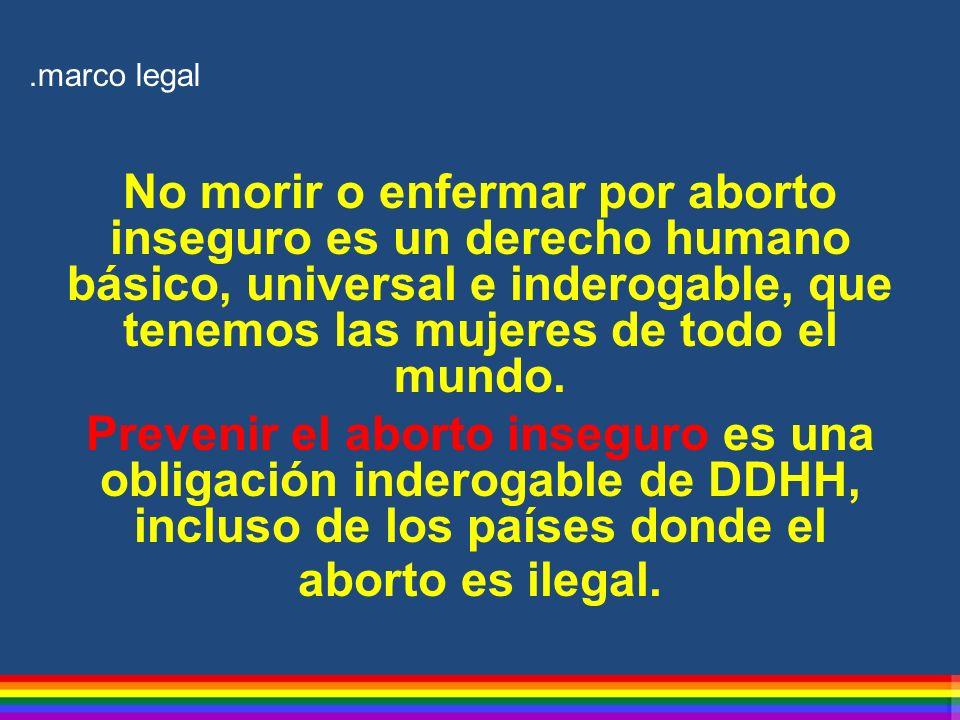 No morir o enfermar por aborto inseguro es un derecho humano básico, universal e inderogable, que tenemos las mujeres de todo el mundo.