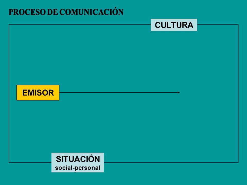EMISOR CULTURA SITUACIÓN social-personal