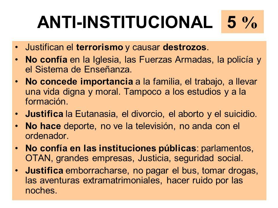 ANTI-INSTITUCIONAL Justifican el terrorismo y causar destrozos.