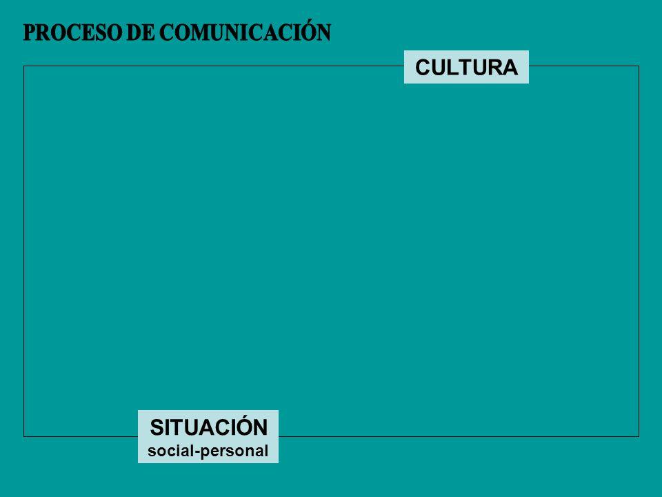 CULTURA SITUACIÓN social-personal
