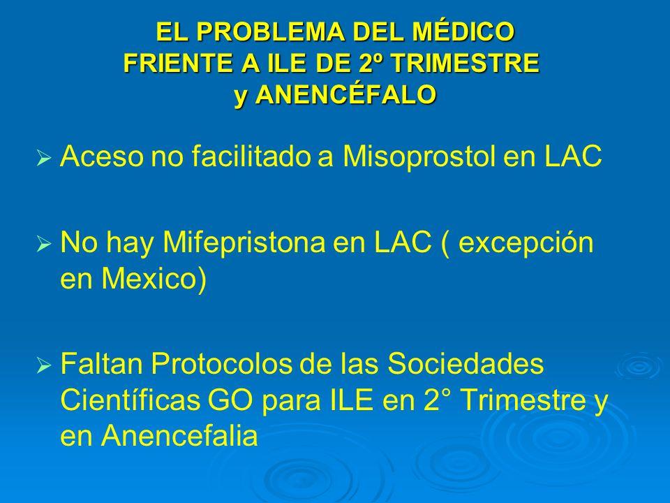 Aceso no facilitado a Misoprostol en LAC No hay Mifepristona en LAC ( excepción en Mexico) Faltan Protocolos de las Sociedades Científicas GO para ILE