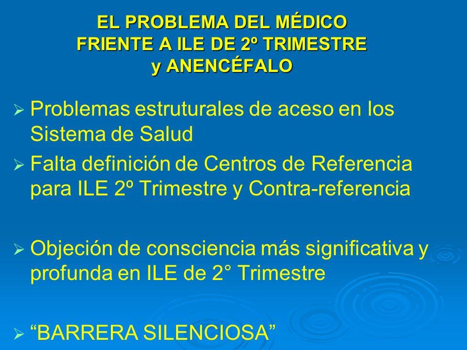 Problemas estruturales de aceso en los Sistema de Salud Falta definición de Centros de Referencia para ILE 2º Trimestre y Contra-referencia Objeción d
