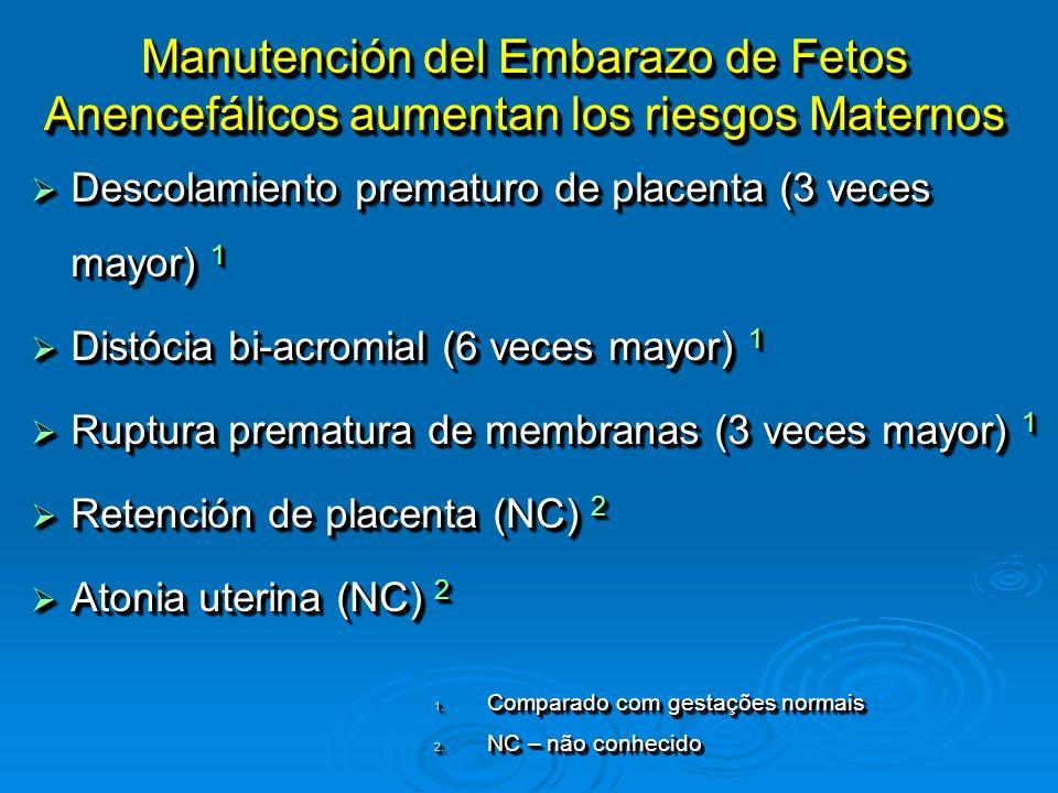 Descolamiento prematuro de placenta (3 veces mayor) 1 Descolamiento prematuro de placenta (3 veces mayor) 1 Distócia bi-acromial (6 veces mayor) 1 Dis