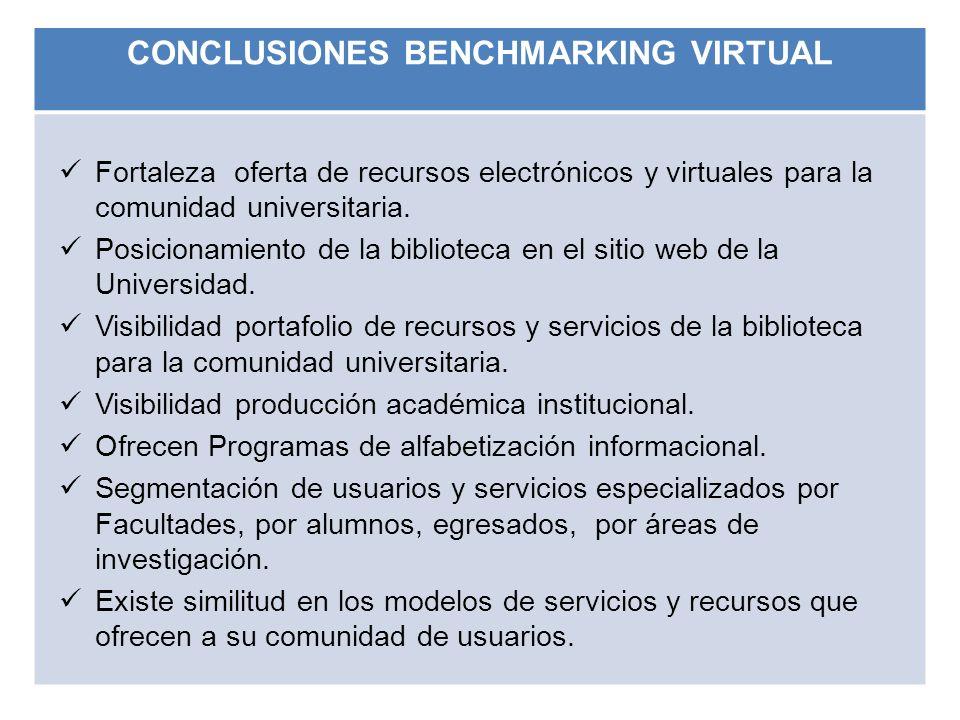 CONCLUSIONES BENCHMARKING VIRTUAL Fortaleza oferta de recursos electrónicos y virtuales para la comunidad universitaria. Posicionamiento de la bibliot