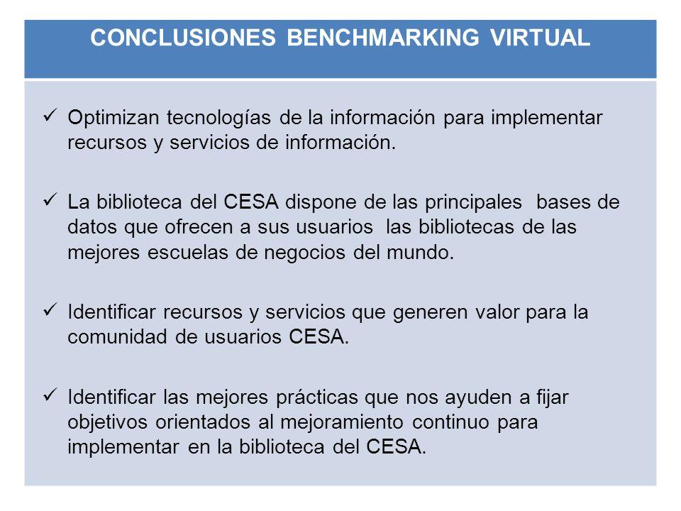 CONCLUSIONES BENCHMARKING VIRTUAL Optimizan tecnologías de la información para implementar recursos y servicios de información. La biblioteca del CESA